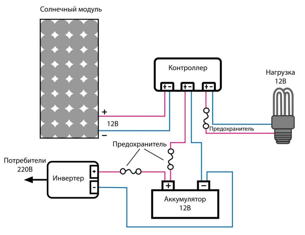 Схема подключения солнечной системы с контроллером