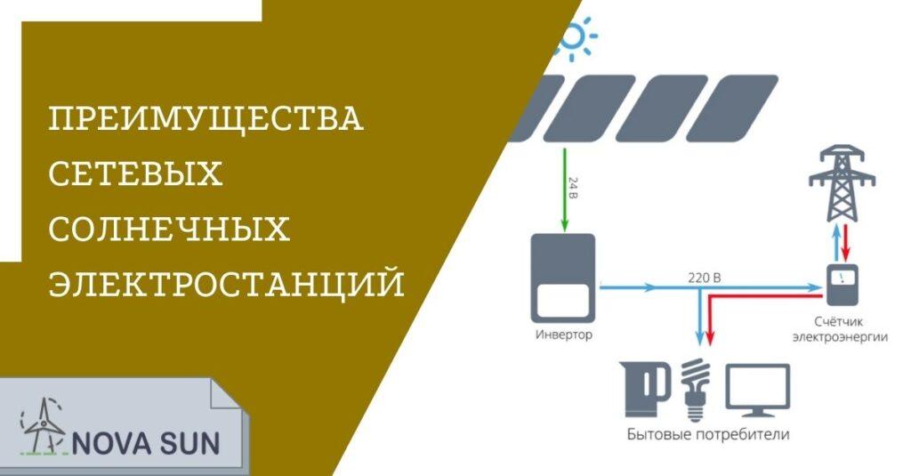 Сетевая электростанция